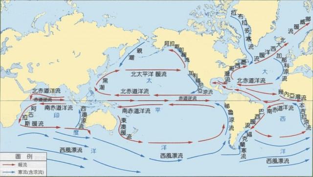 洋流运动趋势图